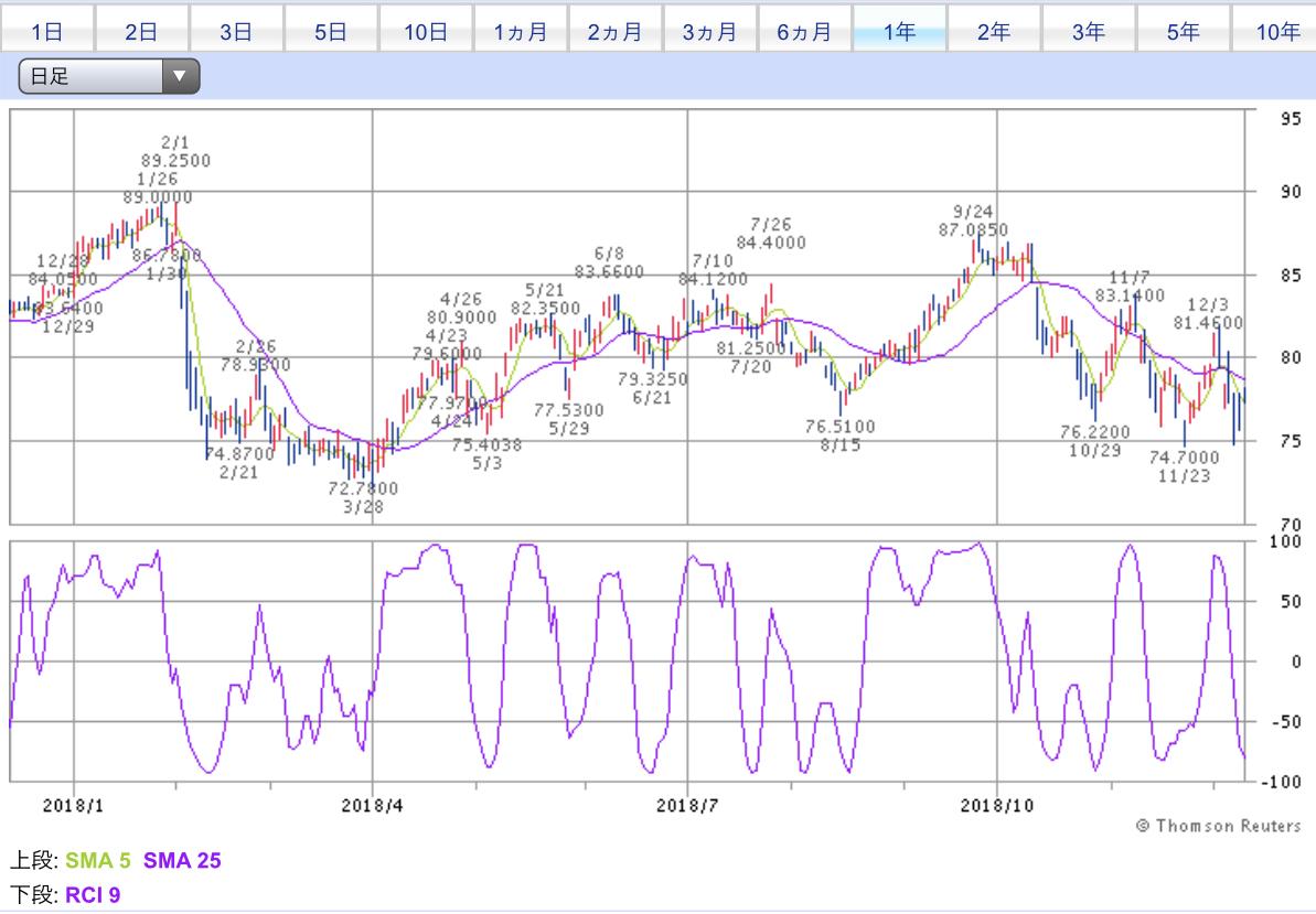 株価 エクソン