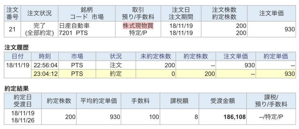 日産 株価 pts
